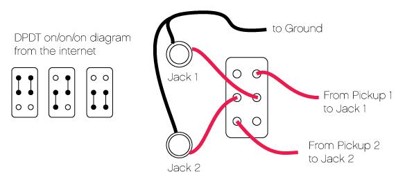 dean ml guitar wiring schematic guitar brands a
